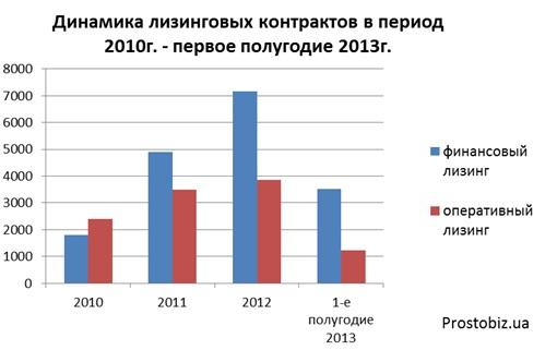 Доля игроков рынка кредиты наличными получить кредит оао банк москвы